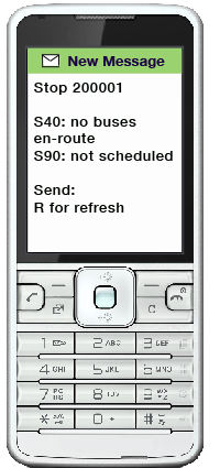 an image showing the stop code 200001 texted to 511123.  There is a response saying that the S40 route has no buses en-route and the S90 route is not scheduled.